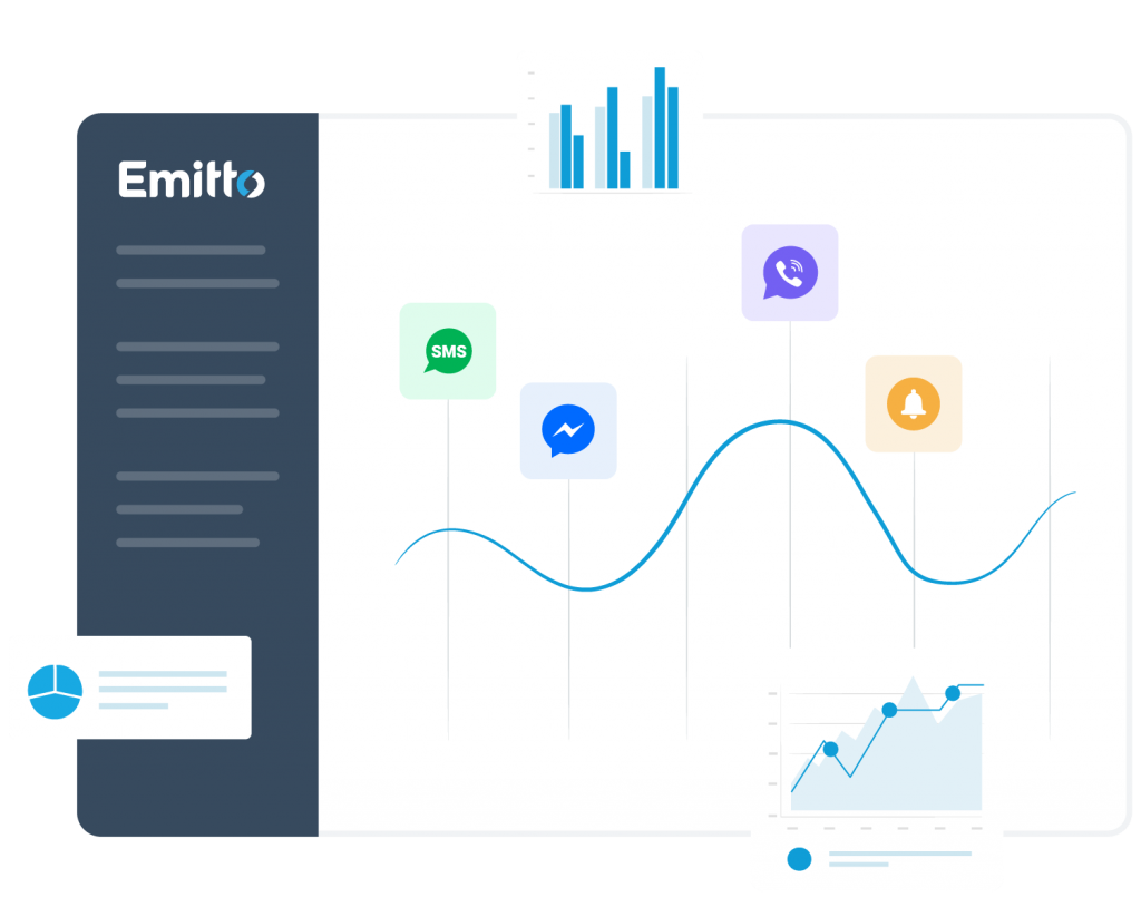 No code multi-channel business messaging
